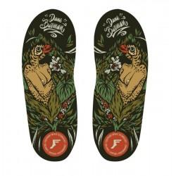 Danke Burman Footprint